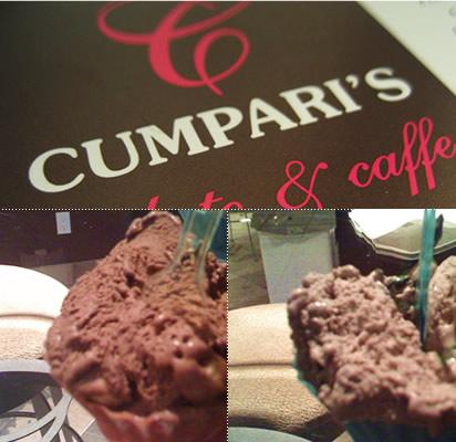 Cumpari's